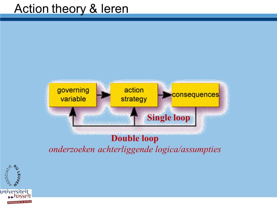 Action theory & leren Single loop Double loop onderzoeken achterliggende logica/assumpties