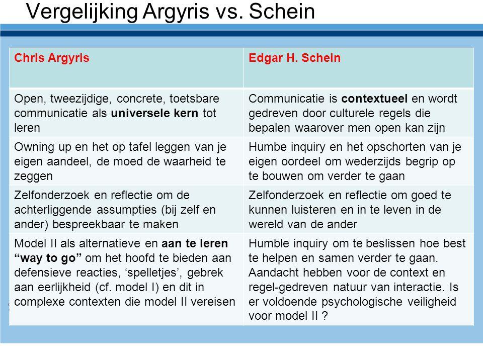 Vergelijking Argyris vs.Schein Chris ArgyrisEdgar H.