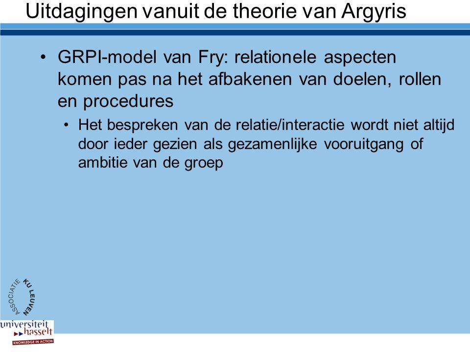 Uitdagingen vanuit de theorie van Argyris GRPI-model van Fry: relationele aspecten komen pas na het afbakenen van doelen, rollen en procedures Het bespreken van de relatie/interactie wordt niet altijd door ieder gezien als gezamenlijke vooruitgang of ambitie van de groep