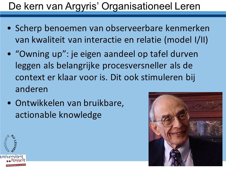 De kern van Argyris' Organisationeel Leren Scherp benoemen van observeerbare kenmerken van kwaliteit van interactie en relatie (model I/II) Owning up : je eigen aandeel op tafel durven leggen als belangrijke procesversneller als de context er klaar voor is.