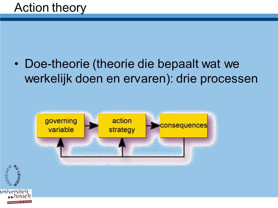 Action theory Doe-theorie (theorie die bepaalt wat we werkelijk doen en ervaren): drie processen
