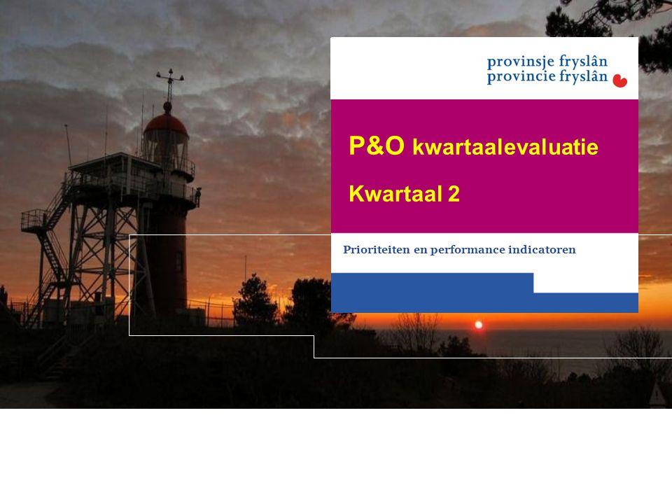 Prioriteiten en performance indicatoren P&O kwartaalevaluatie Kwartaal 2