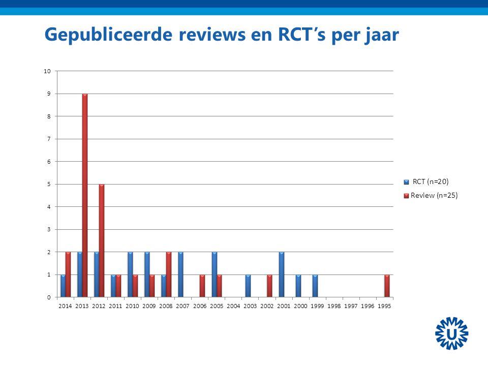 Gepubliceerde reviews en RCT's per jaar