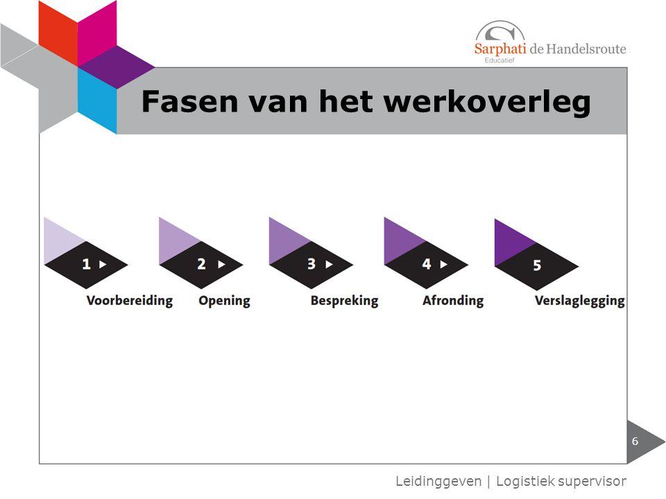 Leidinggeven | Logistiek supervisor Fasen van het werkoverleg 6