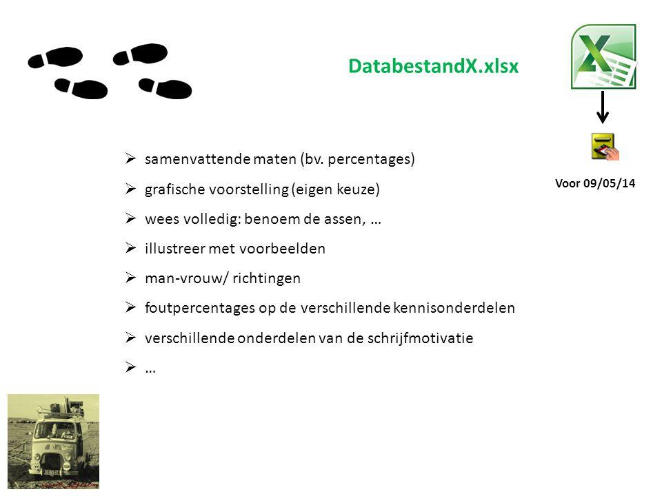  samenvattende maten (bv.