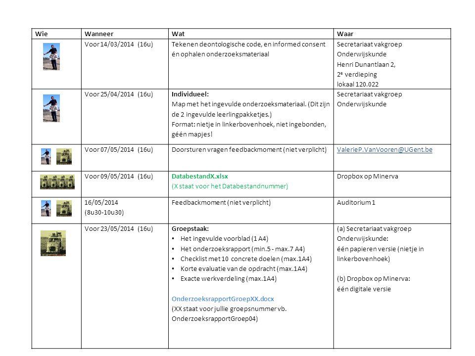 WieWanneerWatWaar Voor 14/03/2014 (16u) Tekenen deontologische code, en informed consent én ophalen onderzoeksmateriaal Secretariaat vakgroep Onderwijskunde Henri Dunantlaan 2, 2 e verdieping lokaal 120.022 Voor 25/04/2014 (16u) Individueel: Map met het ingevulde onderzoeksmateriaal.