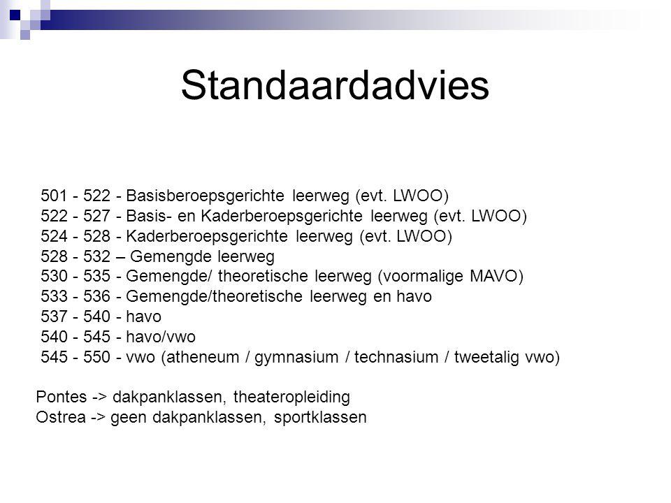 Standaardadvies 501 - 522 - Basisberoepsgerichte leerweg (evt.