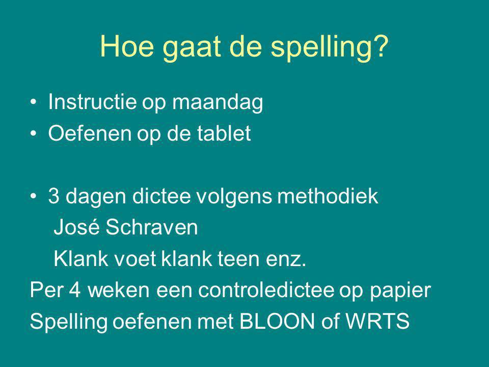 Hoe gaat de spelling? Instructie op maandag Oefenen op de tablet 3 dagen dictee volgens methodiek José Schraven Klank voet klank teen enz. Per 4 weken
