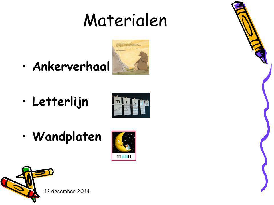 Materialen Ankerverhaal Letterlijn Wandplaten 12 december 2014