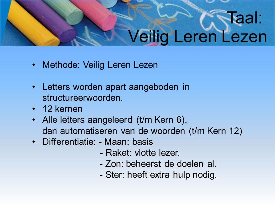 Veilig Leren Lezen Taal: Methode: Veilig Leren Lezen Letters worden apart aangeboden in structureerwoorden. 12 kernen Alle letters aangeleerd (t/m Ker