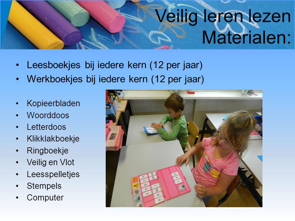 Veilig leren lezen Materialen: Leesboekjes bij iedere kern (12 per jaar) Werkboekjes bij iedere kern (12 per jaar) Kopieerbladen Woorddoos Letterdoos
