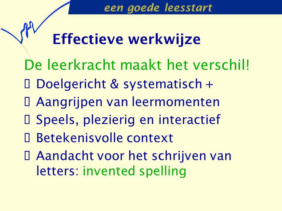 een goede leesstart Effectieve werkwijze De leerkracht maakt het verschil!  Doelgericht & systematisch +  Aangrijpen van leermomenten  Speels, plez