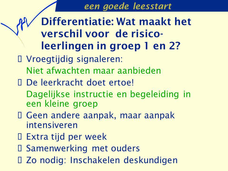 een goede leesstart Differentiatie: Wat maakt het verschil voor de risico- leerlingen in groep 1 en 2?  Vroegtijdig signaleren: Niet afwachten maar a