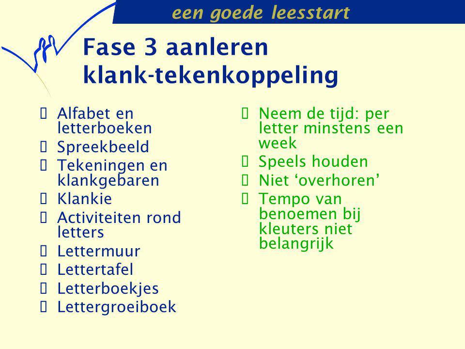 een goede leesstart Fase 3 aanleren klank-tekenkoppeling  Alfabet en letterboeken  Spreekbeeld  Tekeningen en klankgebaren  Klankie  Activiteiten