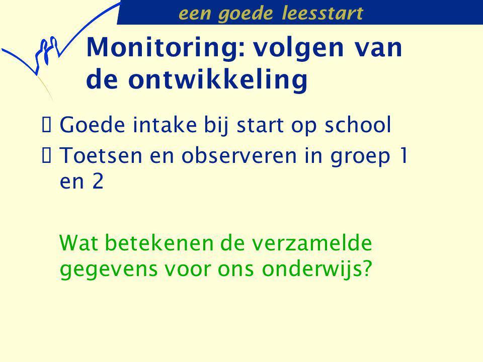 een goede leesstart Monitoring: volgen van de ontwikkeling  Goede intake bij start op school  Toetsen en observeren in groep 1 en 2 Wat betekenen de
