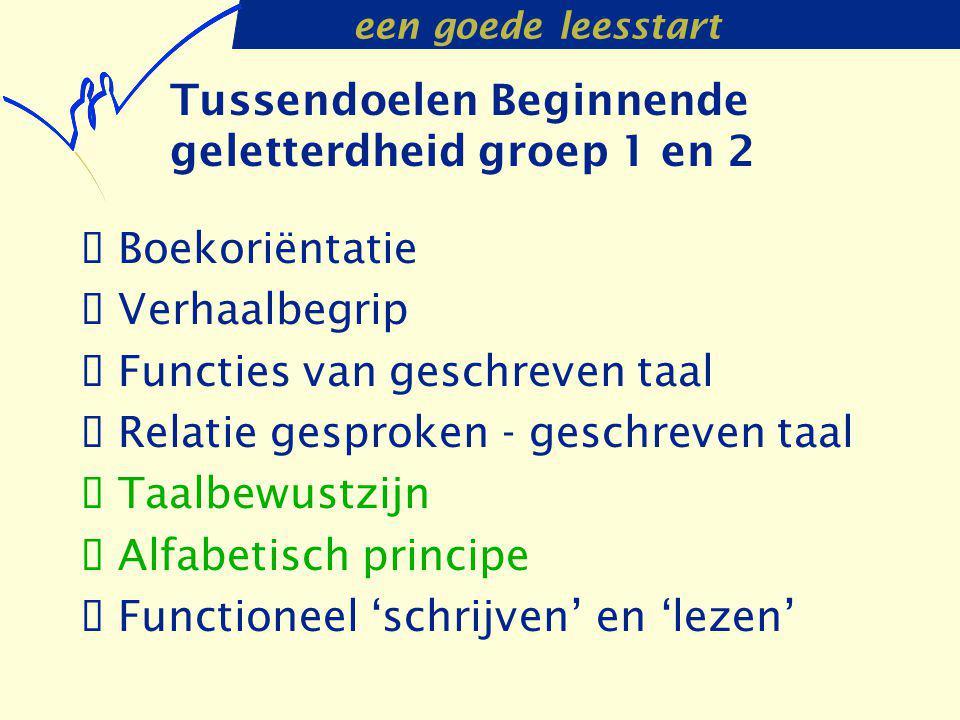 een goede leesstart Tussendoelen Beginnende geletterdheid groep 1 en 2  Boekoriëntatie  Verhaalbegrip  Functies van geschreven taal  Relatie gespr
