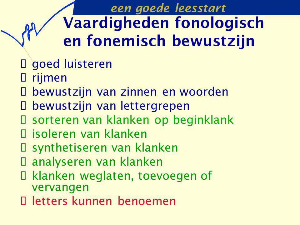 een goede leesstart Fase 2 manipulatie van fonemen/letters Oefenen van analyse en synthese, ondersteund met letters Geschikt hiervoor: Drietal www.leeslijn.nl Spreekbeeld www.ggdrivierenland.nl