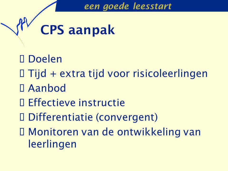 een goede leesstart CPS aanpak  Doelen  Tijd + extra tijd voor risicoleerlingen  Aanbod  Effectieve instructie  Differentiatie (convergent)  Mon