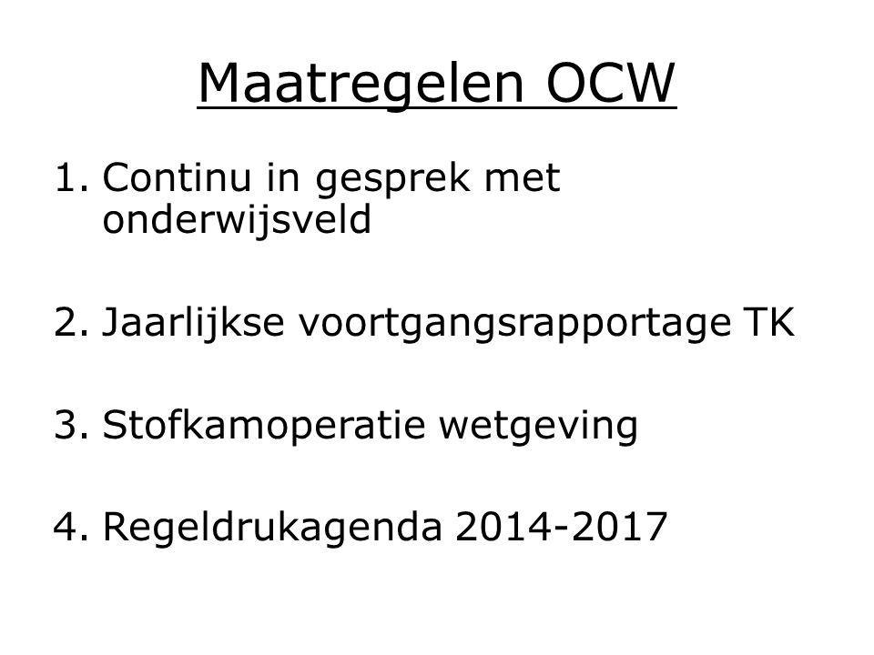 Maatregelen OCW 1.Continu in gesprek met onderwijsveld 2.Jaarlijkse voortgangsrapportage TK 3.Stofkamoperatie wetgeving 4.Regeldrukagenda 2014-2017