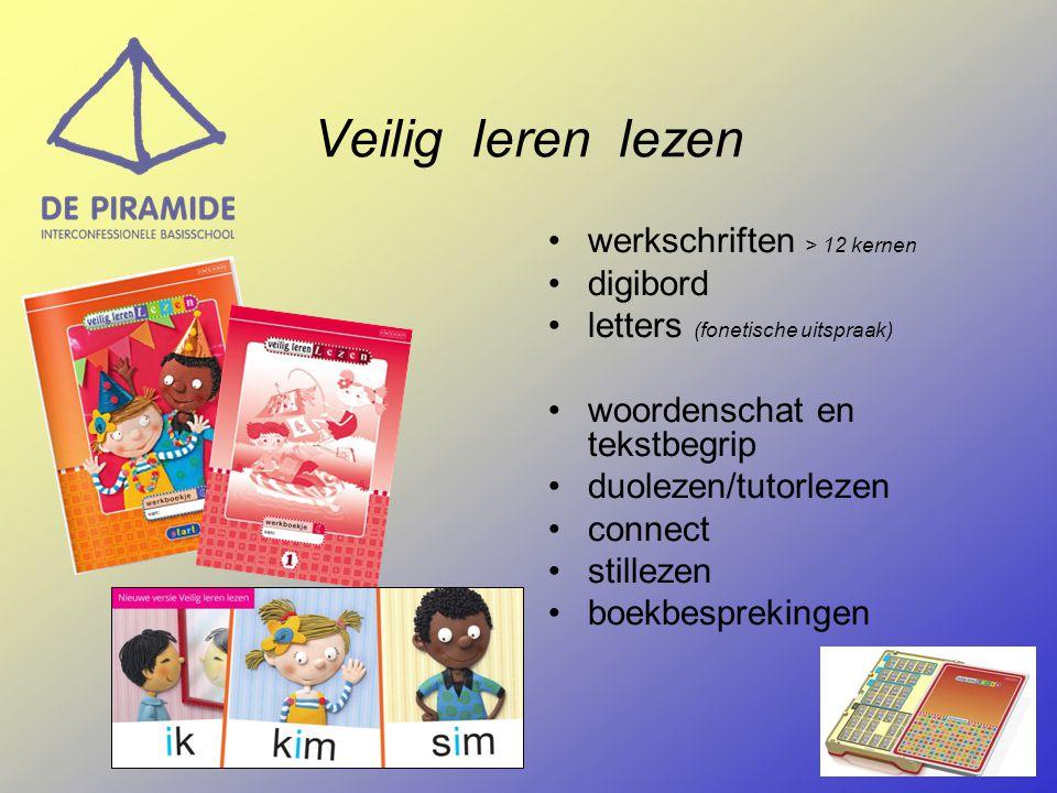 Veilig leren lezen werkschriften > 12 kernen digibord letters (fonetische uitspraak) woordenschat en tekstbegrip duolezen/tutorlezen connect stillezen