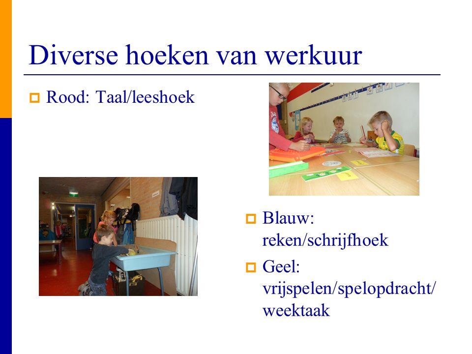 Diverse hoeken van werkuur  Rood: Taal/leeshoek  Blauw: reken/schrijfhoek  Geel: vrijspelen/spelopdracht/ weektaak
