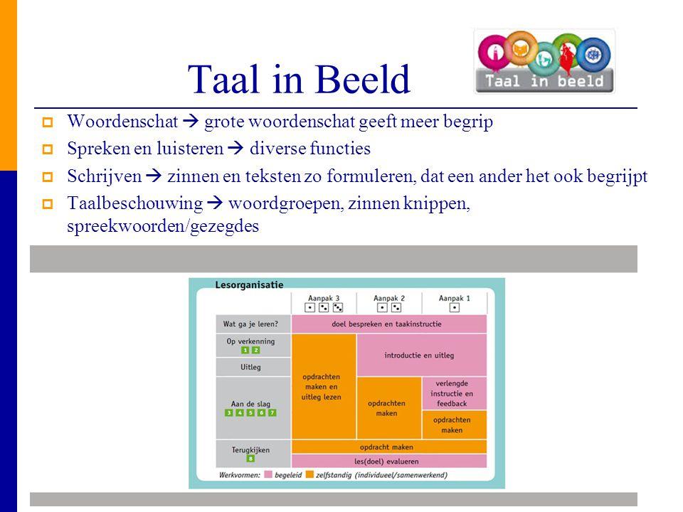 Taal in Beeld  Woordenschat  grote woordenschat geeft meer begrip  Spreken en luisteren  diverse functies  Schrijven  zinnen en teksten zo formu