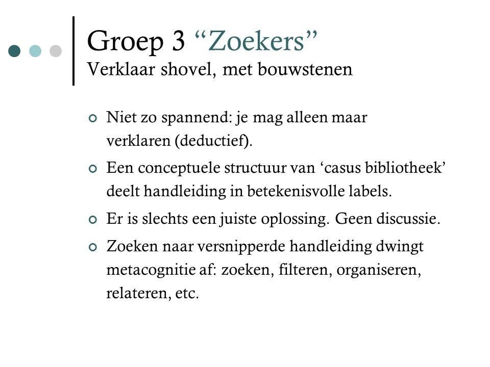 Groep 4 Verbeteraars Verbeter shovel, met vraagmodel Verklaren & herbouwen (deductief als zowel inductief).
