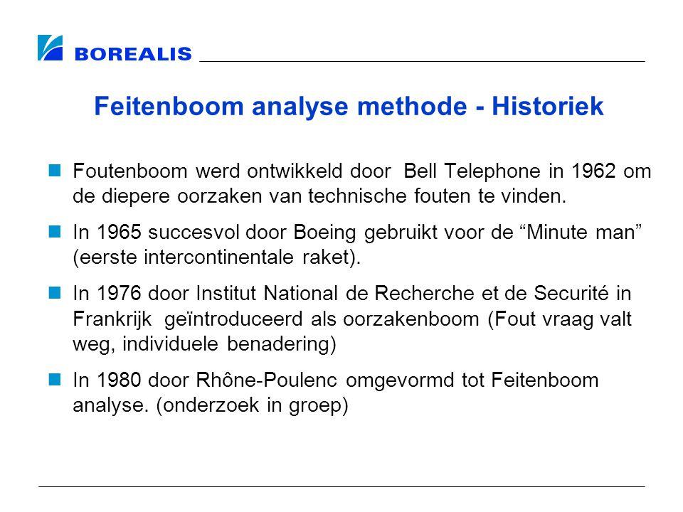 Feitenboom analyse methode - Historiek Foutenboom werd ontwikkeld door Bell Telephone in 1962 om de diepere oorzaken van technische fouten te vinden.