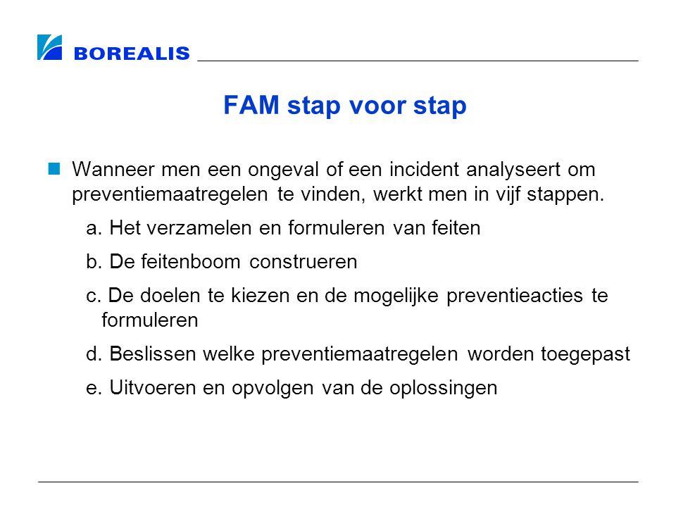 FAM stap voor stap Wanneer men een ongeval of een incident analyseert om preventiemaatregelen te vinden, werkt men in vijf stappen. a. Het verzamelen