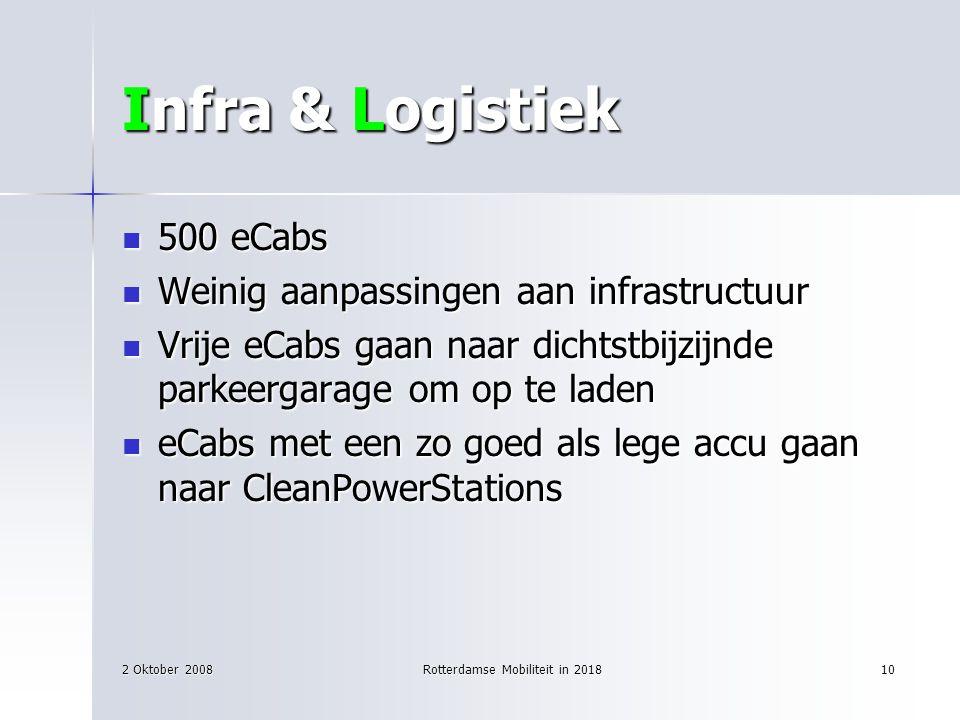 2 Oktober 2008Rotterdamse Mobiliteit in 201810 Infra & Logistiek 500 eCabs 500 eCabs Weinig aanpassingen aan infrastructuur Weinig aanpassingen aan in