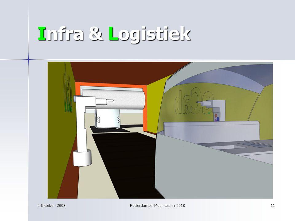 2 Oktober 2008Rotterdamse Mobiliteit in 201811 Infra & Logistiek