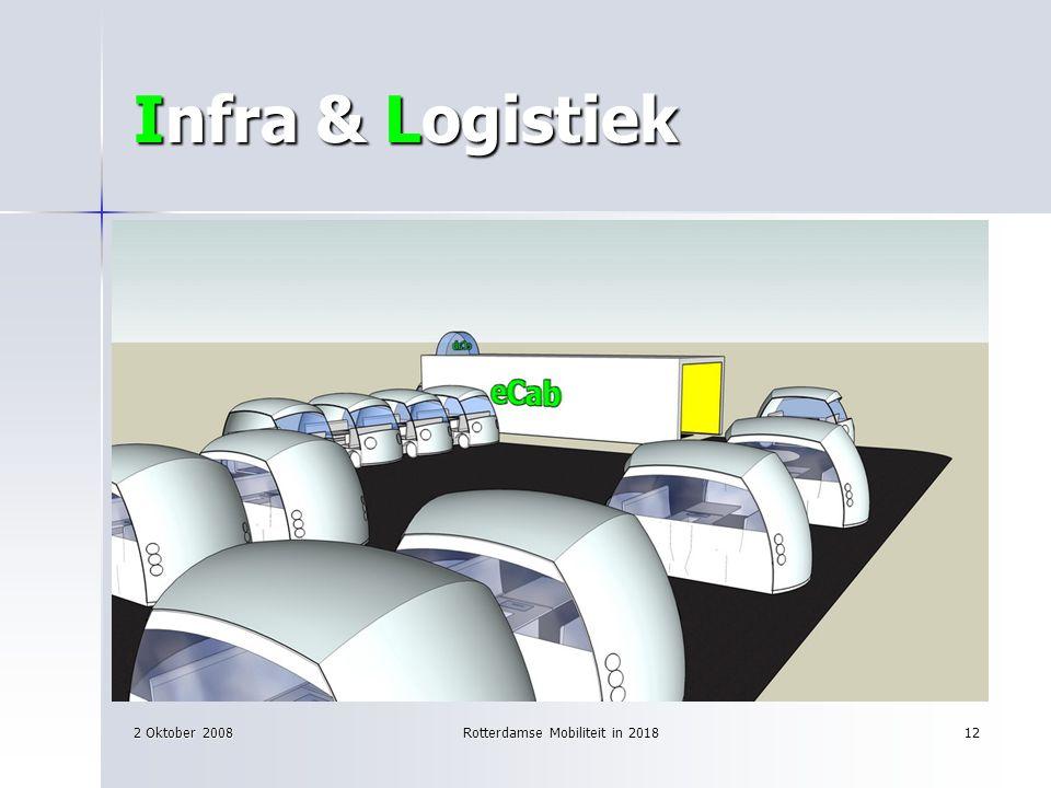 2 Oktober 2008Rotterdamse Mobiliteit in 201812 Infra & Logistiek