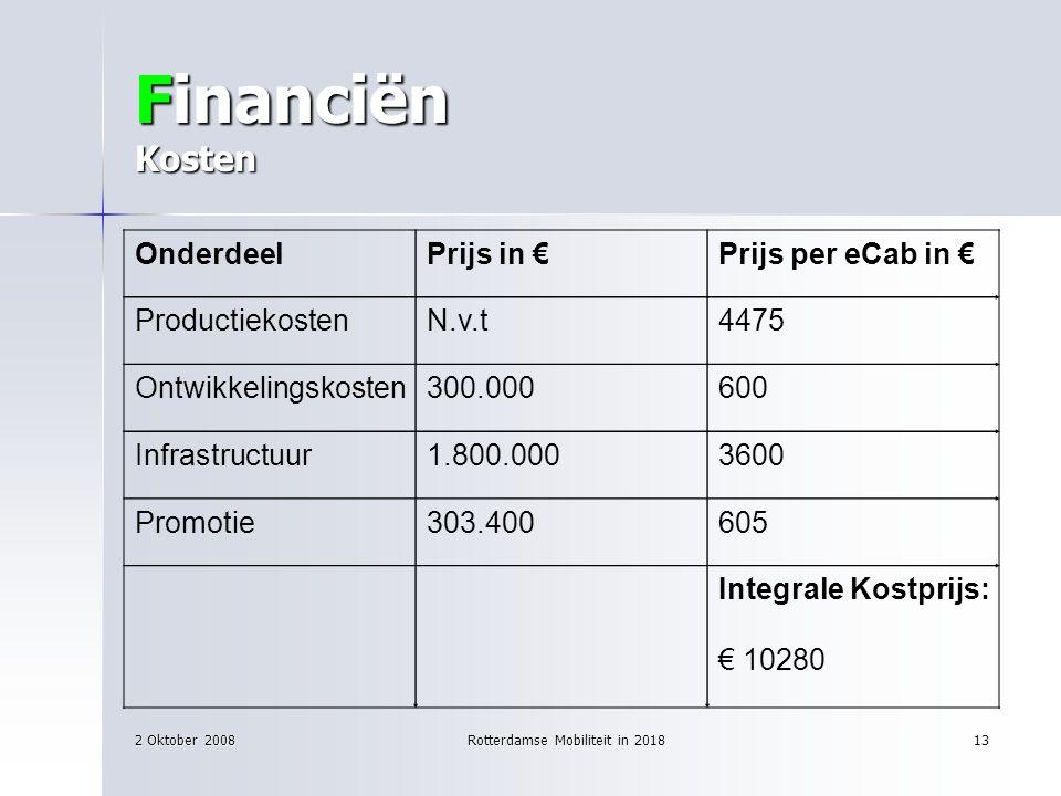 2 Oktober 2008Rotterdamse Mobiliteit in 201813 Financiën Kosten OnderdeelPrijs in €Prijs per eCab in € ProductiekostenN.v.t4475 Ontwikkelingskosten300