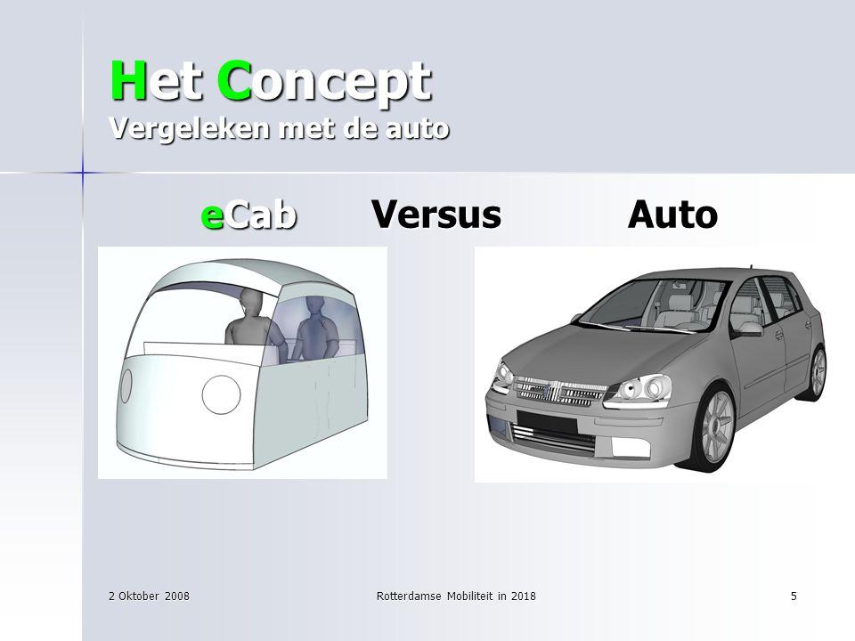 2 Oktober 2008Rotterdamse Mobiliteit in 20185 Het Concept Vergeleken met de auto eCabVersusAuto