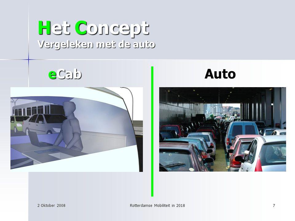 2 Oktober 2008Rotterdamse Mobiliteit in 20187 Het Concept Vergeleken met de auto eCab Auto