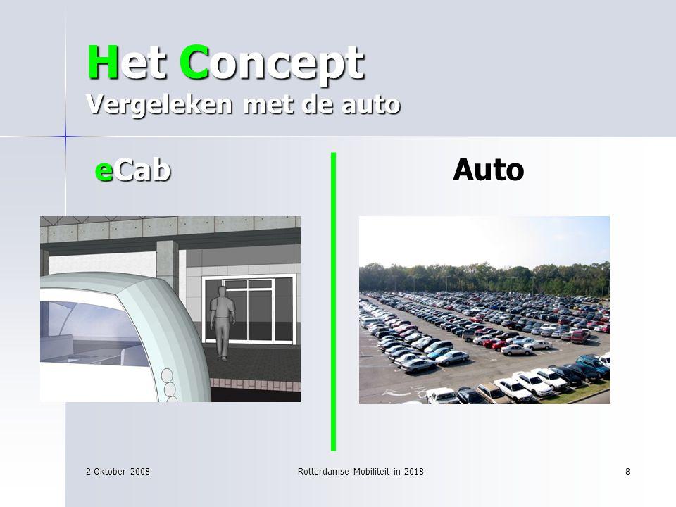 2 Oktober 2008Rotterdamse Mobiliteit in 20188 Het Concept Vergeleken met de auto eCab Auto