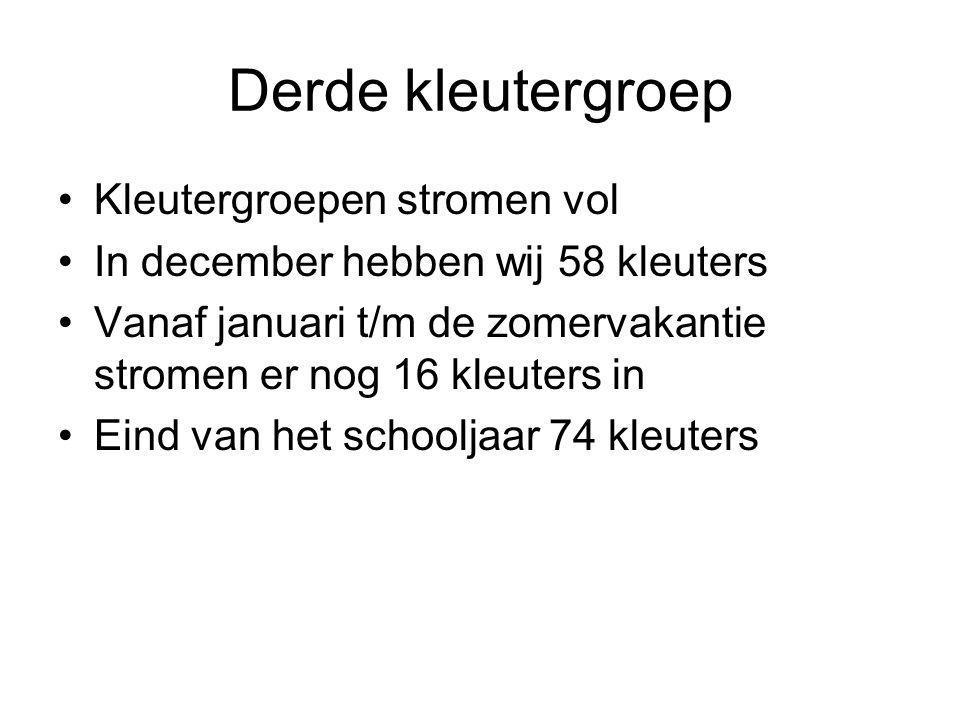 Derde kleutergroep Kleutergroepen stromen vol In december hebben wij 58 kleuters Vanaf januari t/m de zomervakantie stromen er nog 16 kleuters in Eind van het schooljaar 74 kleuters