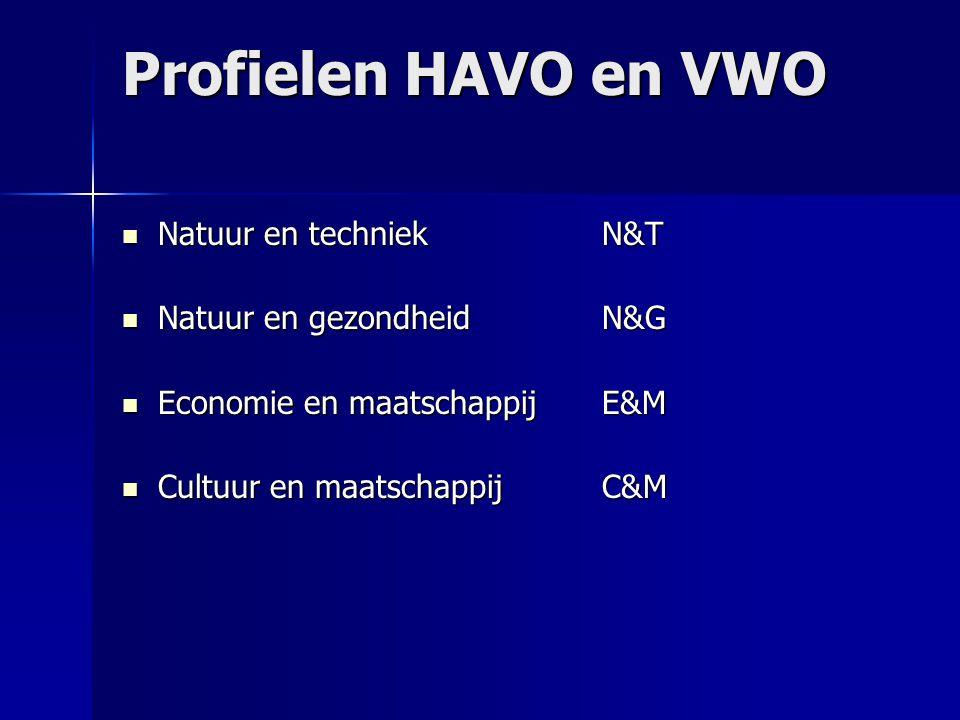 Profielen HAVO en VWO Natuur en techniekN&T Natuur en techniekN&T Natuur en gezondheidN&G Natuur en gezondheidN&G Economie en maatschappijE&M Economie