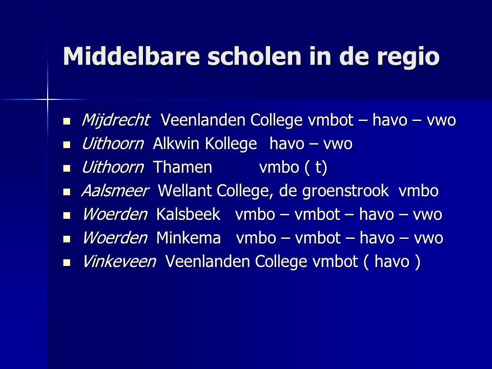 Middelbare scholen in de regio Mijdrecht Veenlanden College vmbot – havo – vwo Mijdrecht Veenlanden College vmbot – havo – vwo Uithoorn Alkwin Kollege