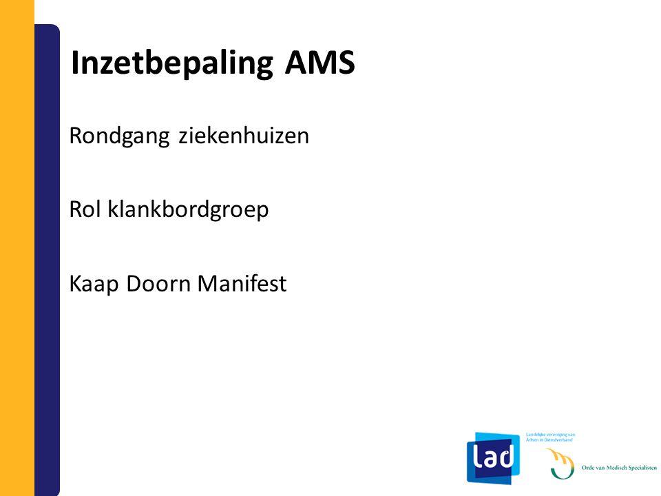 Inzetbepaling AMS Rondgang ziekenhuizen Rol klankbordgroep Kaap Doorn Manifest