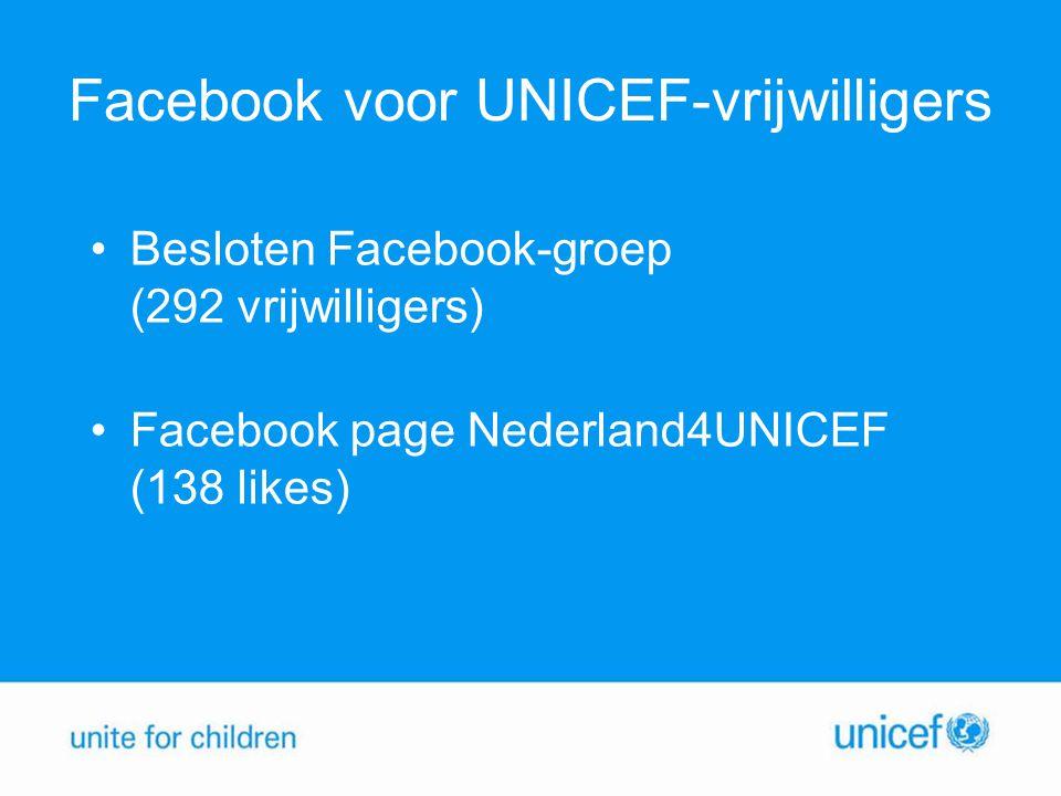 Facebook voor UNICEF-vrijwilligers Besloten Facebook-groep (292 vrijwilligers) Facebook page Nederland4UNICEF (138 likes)