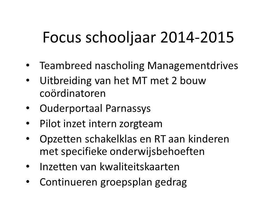Focus schooljaar 2014-2015 Teambreed nascholing Managementdrives Uitbreiding van het MT met 2 bouw coördinatoren Ouderportaal Parnassys Pilot inzet in