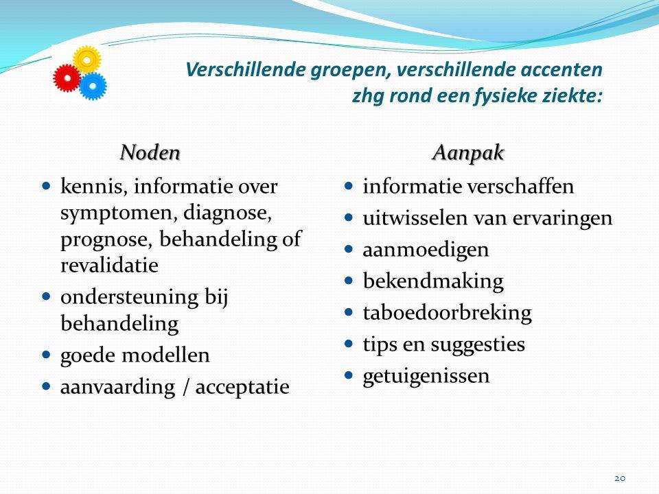Verschillende groepen, verschillende accenten zhg rond een fysieke ziekte: kennis, informatie over symptomen, diagnose, prognose, behandeling of reval
