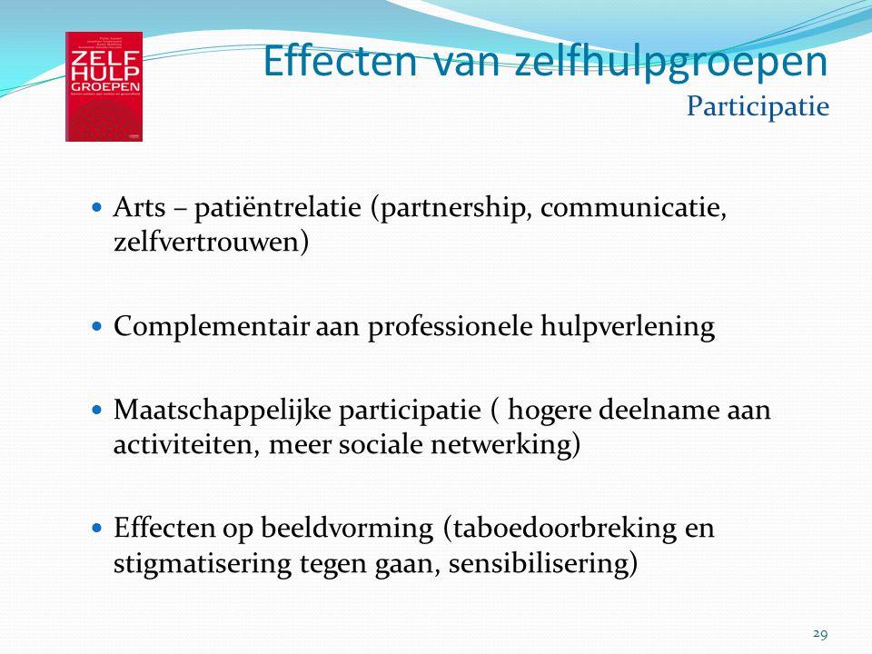 29 Effecten van zelfhulpgroepen Participatie Arts – patiëntrelatie (partnership, communicatie, zelfvertrouwen) Complementair aan professionele hulpver