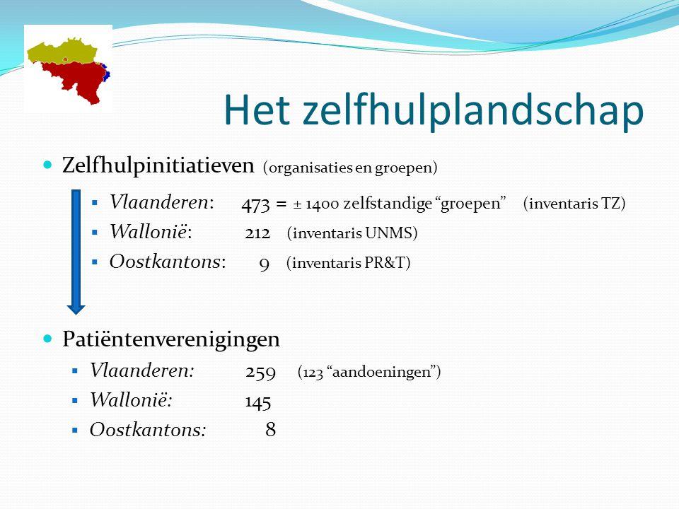 """Het zelfhulplandschap Zelfhulpinitiatieven (organisaties en groepen)  Vlaanderen: 473 = ± 1400 zelfstandige """"groepen"""" (inventaris TZ)  Wallonië: 212"""