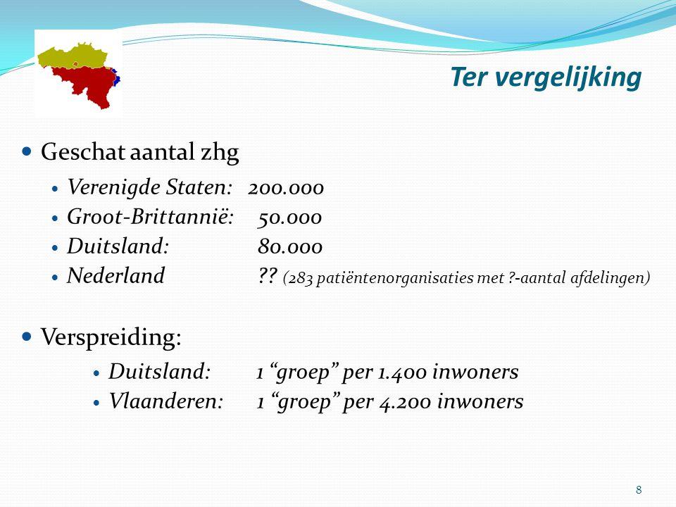 Ter vergelijking: aantal deelnemers USA: 20 miljoen (1/13 ??) Duitsland: 3 miljoen (1/35) Ledenaantal Vlaamse zelfhulpgroepen: 117.971 Wellicht meer (1/3 geen antwoord, anonieme groepen, geen ledenregistratie) Ledenaantal ≠ bereik 9