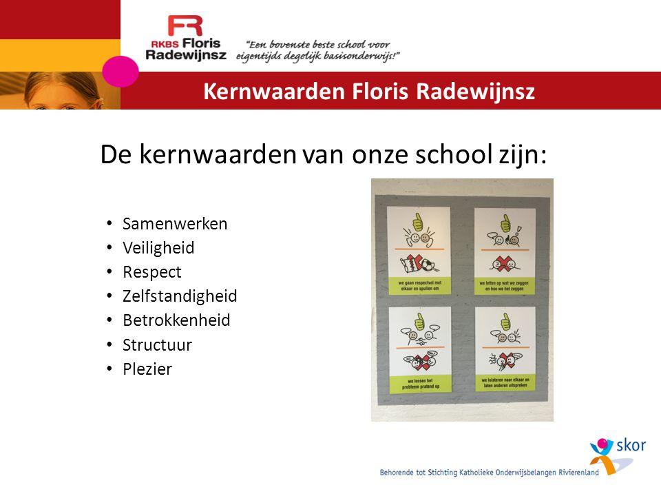 De kernwaarden van onze school zijn: Samenwerken Veiligheid Respect Zelfstandigheid Betrokkenheid Structuur Plezier Kernwaarden Floris Radewijnsz