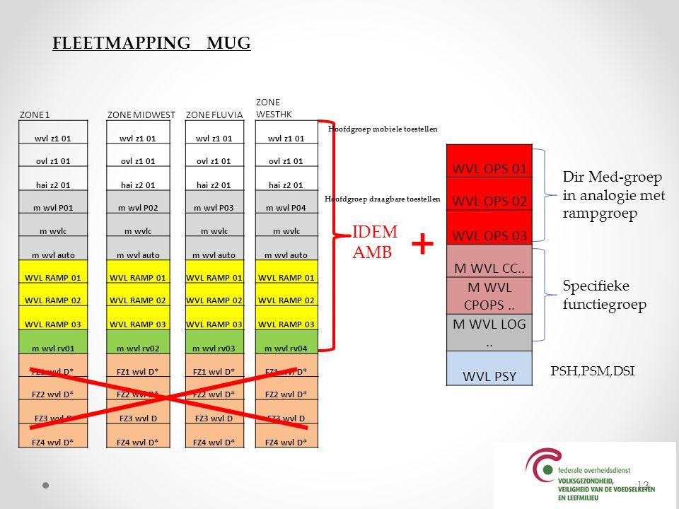 FLEETMAPPING MUG IDEM AMB + Dir Med-groep in analogie met rampgroep Specifieke functiegroep PSH,PSM,DSI WVL OPS 01 WVL OPS 02 WVL OPS 03 M WVL CC.. M