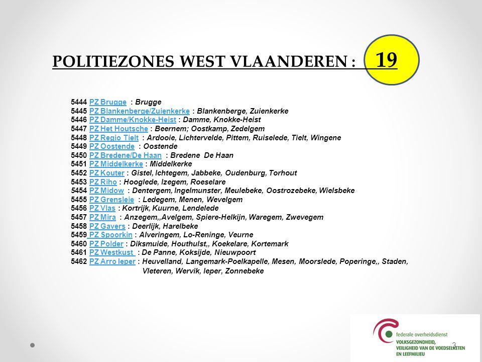 Hoofdgroep: P0x-groep van de zone Geselecteerde groep vermeld op scherm Geselecteerde groep vermeld op scherm MOBIEL TOESTEL DRAAGBAAR TOESTEL Hoofdgroep: Wvl Z1 01 14