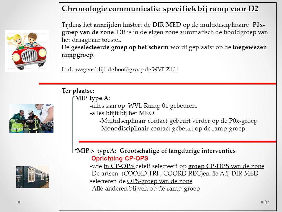 Chronologie communicatie specifiek bij ramp voor D2 Tijdens het aanrijden luistert de DIR MED op de multidisciplinaire P0x- groep van de zone. Dit is